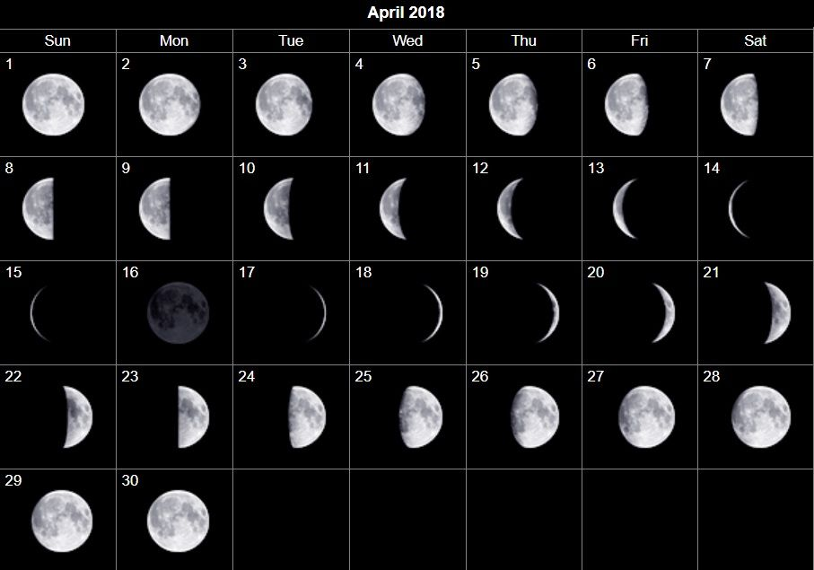 red moon phase calendar 2018 - photo #38