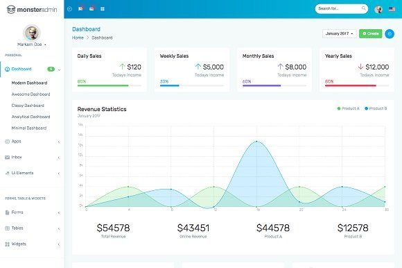 Monster Bootstrap Admin Template by wrappixel on @creativemarket ...