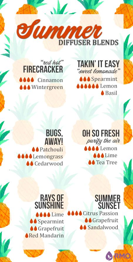 Try Out These Fun Summer Diffuser Blends To Brighten Any Day Summer Essential Oils Essential Oils Aromatherapy Essential Oil Blends