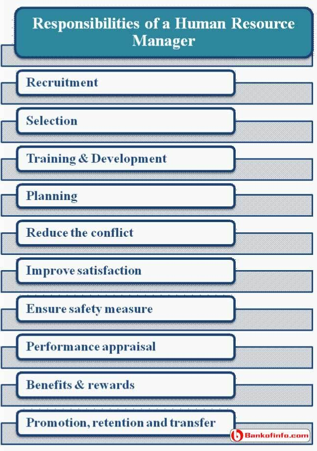 Responsibilities Of A Human Resource Manager  Human Resource