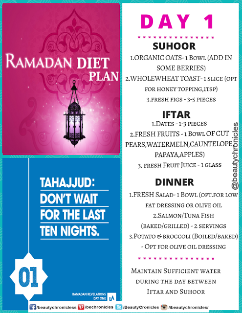 Ramadan Health Tips for Fasting