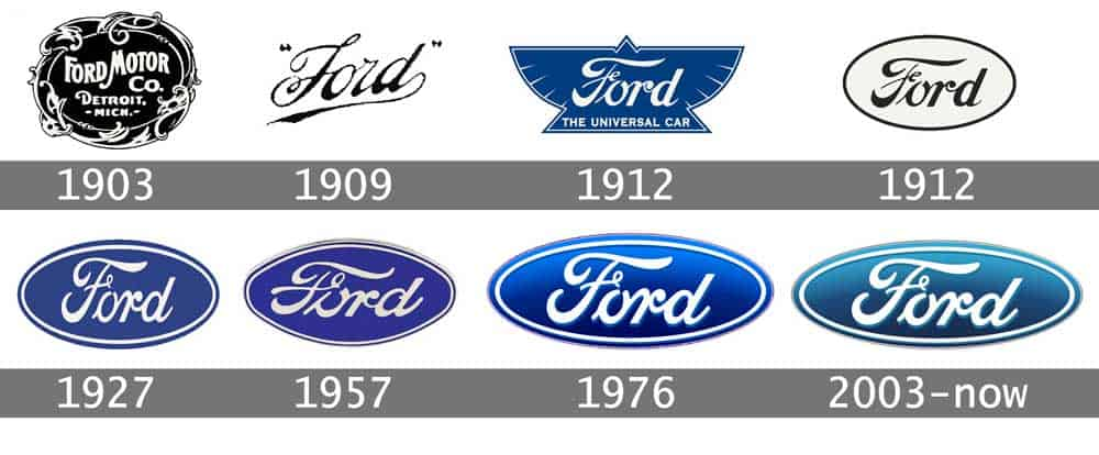 History Of The Ford Logo Design Ford Logo Ford Emblem Logo Design