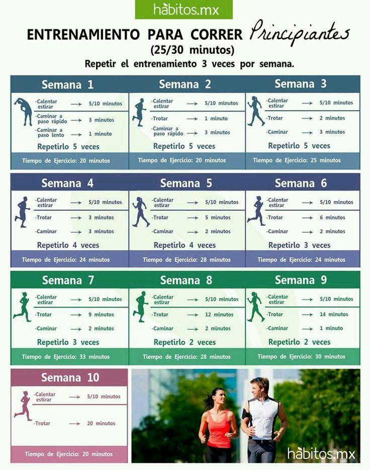 fertilizante Vacante Clasificar  Rutina hiit correr   Entrenamiento para correr, Entrenamiento, Rutinas de  entrenamiento