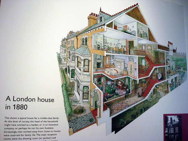 1880s London House Cutaway Diagram At The Geffrye Museum Shoreditch London E2 London House Victorian Townhouse Victorian Homes