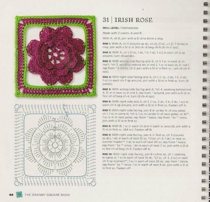 Pin de Ysabelle Carlier en granny squares crochet   Pinterest