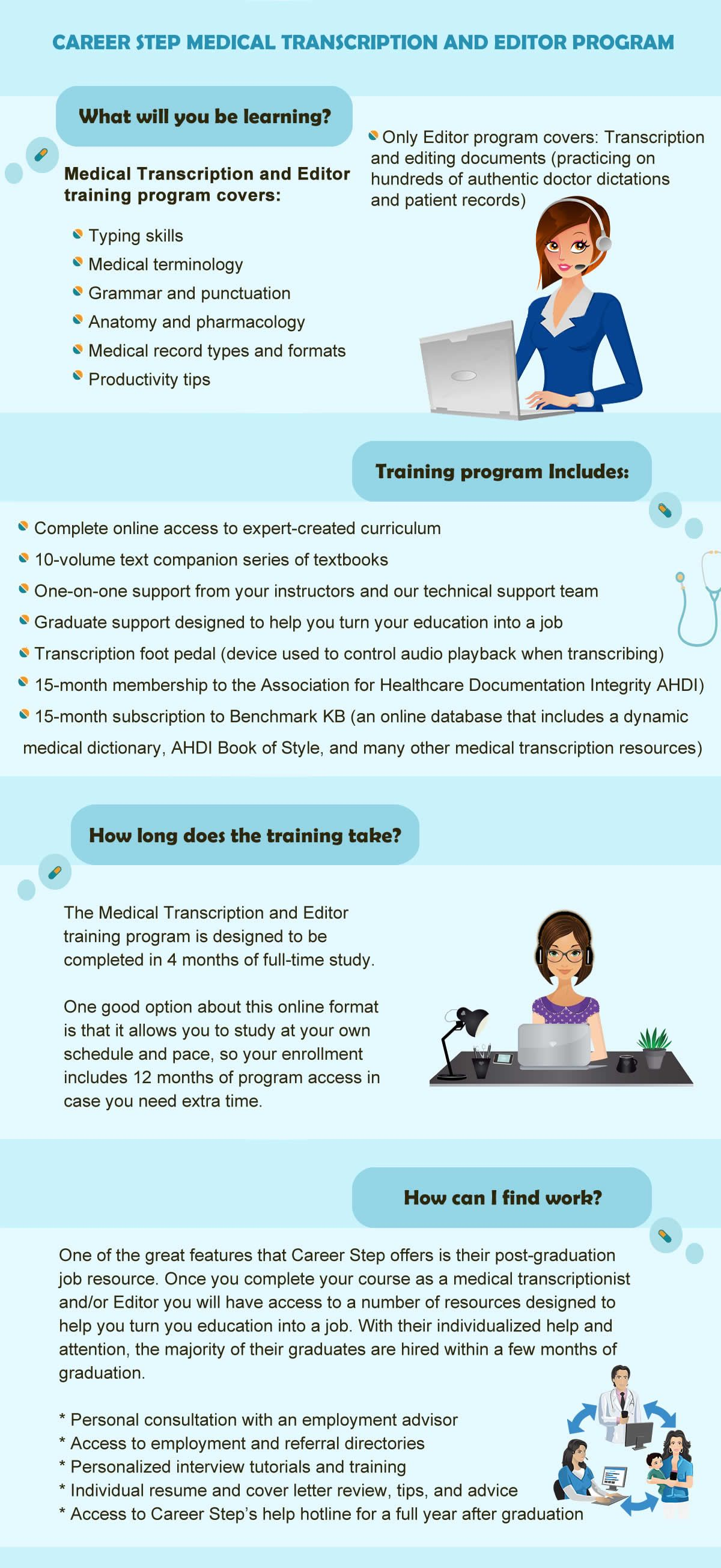 Medical Transcription And Editor Training Program Online   Infographic