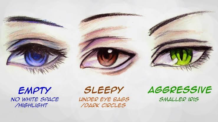 Male Anime Eye Pesquisa Google Anime Eye Drawing Anime Eyes Eye Drawing