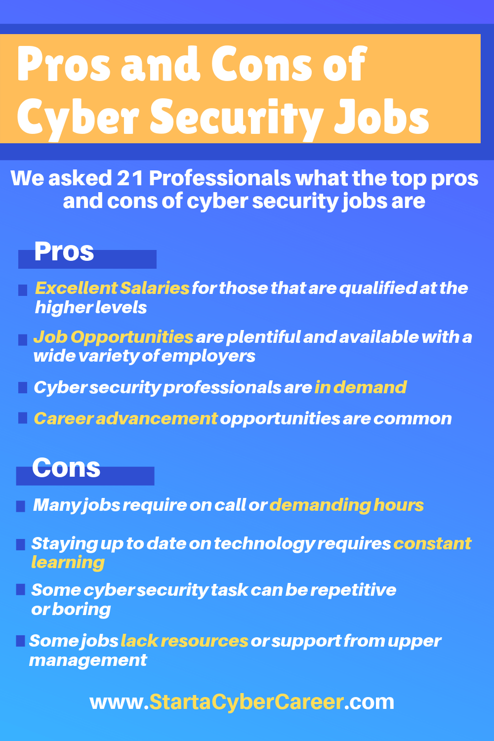 Pros And Cons Of Cyber Security Jobs Cyber Security Cyber Security Course Cyber Security Career