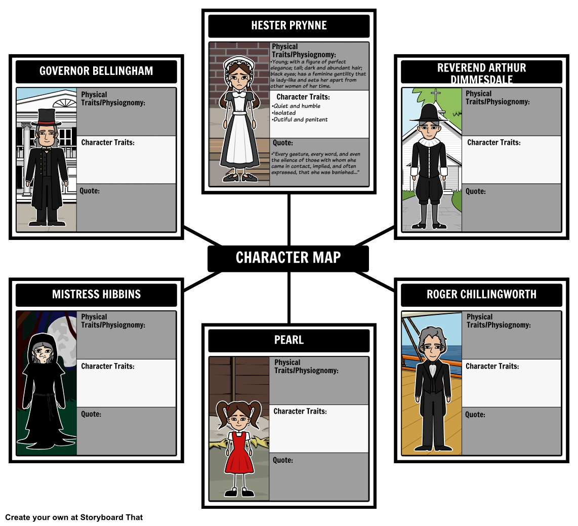 the third wish plot diagram human cell to label printable scarlet letter characters for quotthe