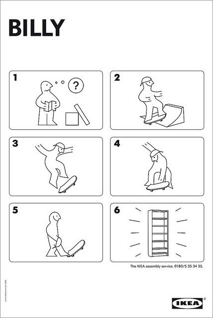 Ikea Directions