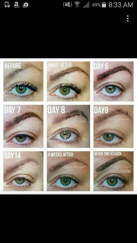 Microblading The common stages of healing when you have had a ...