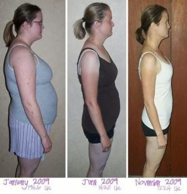 Fast weight loss pills over the counter