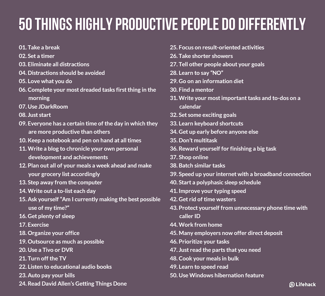 50 Things Highly Productive People Do Differently
