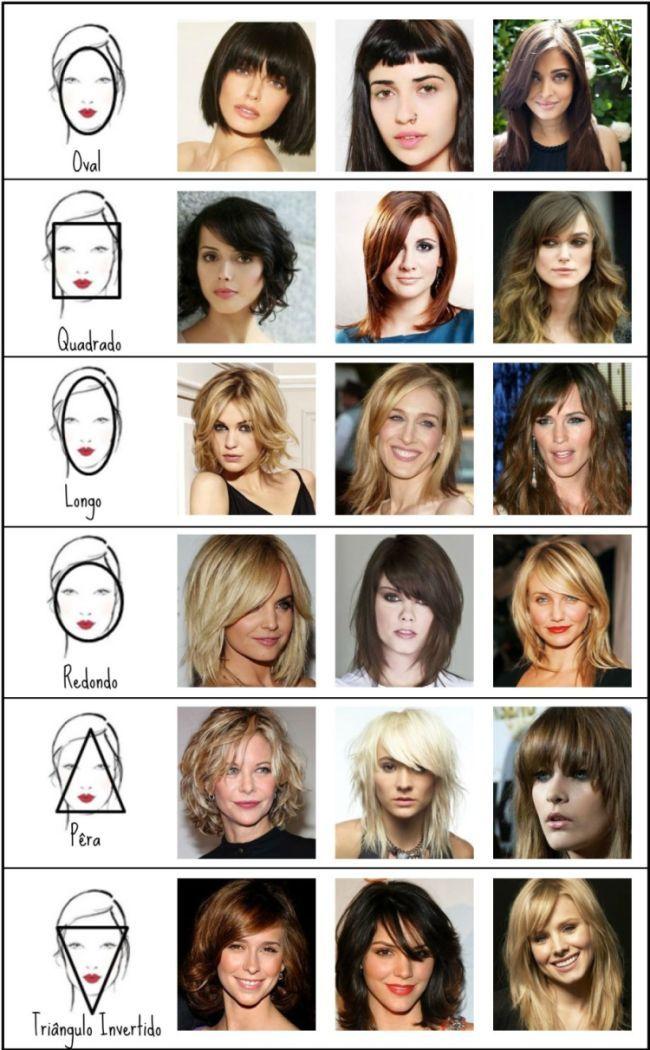 A franja certa para cada tipo de rosto. Veja mais em  http   aeebce44f4