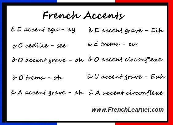 How to Master the French Alphabet with 5 Seriously Useful Tips