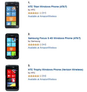 (10/4/12) Cross-post: https://plus.google.com/114064530426050652165/posts/7AjnxR9TmSV  *Smartphones melhor avaliados*     Clientes que compraram recentemente smartphones+serviços na Amazon, colocaram 2 aparelhos da HTC e 1 da Samsung nas primeiras posições de avaliação. Os três modelos são vendidos com Windows Phone.    Em 4º o Samsung Galaxy/Android(AT) e em 5º o Nokia Lumia 900/WP(AT).    A quantidade de avaliações, no entanto, é muito baixa para representar alguma tendência do mercado,...