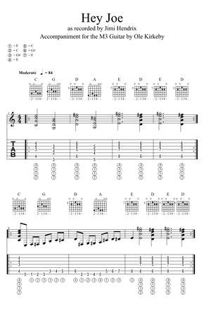 Check out this great How to Play Guitar website - http://guita ...