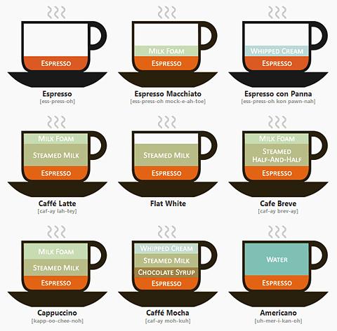 cafe tasse - Pesquisa Google