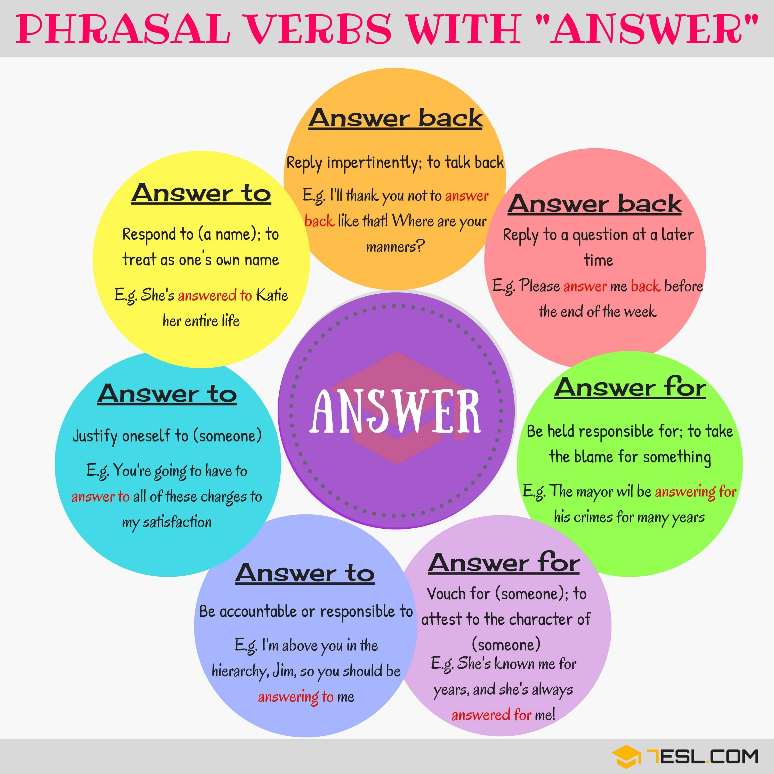 Phrasal Verbs With Answer Answer Back Answer For Answer