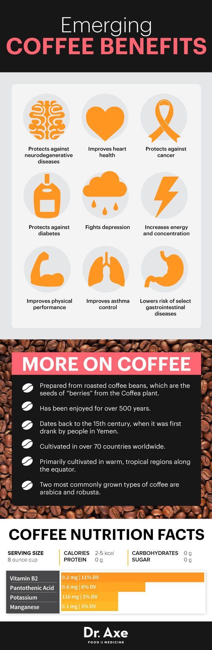 Coffee And Your Health Coffee nutrition, Coffee