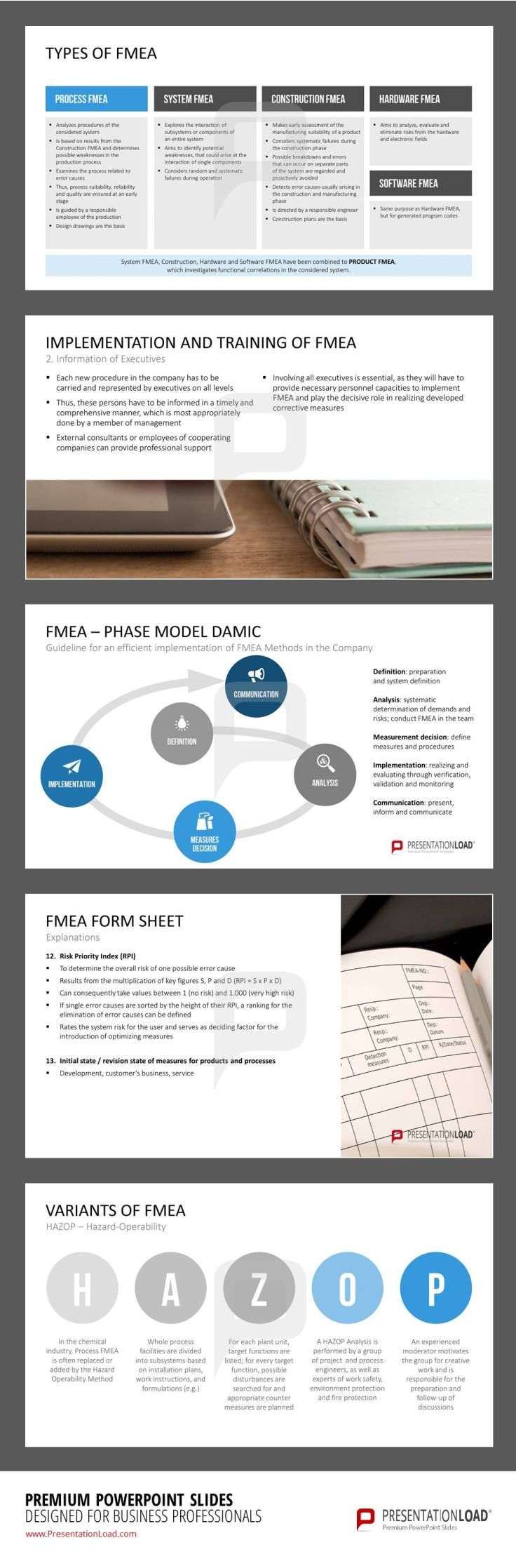 The Fmea Template Set Also Outlines The Development Stage Work