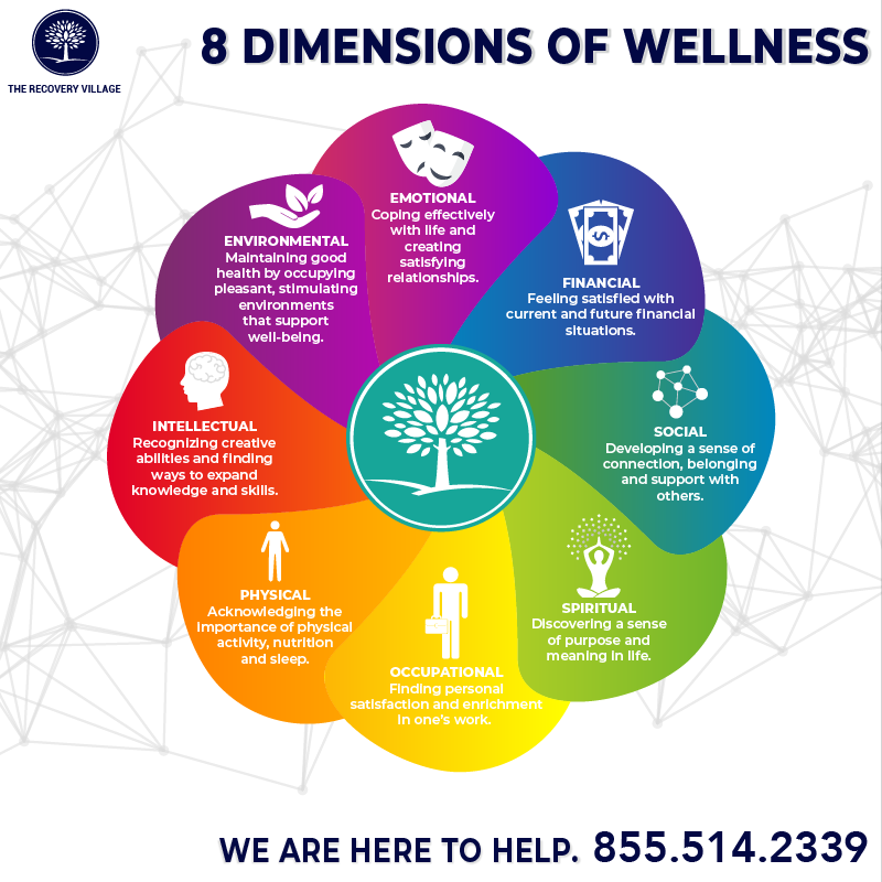 Incorporating the Eight Dimensions of Wellness Into Your ...