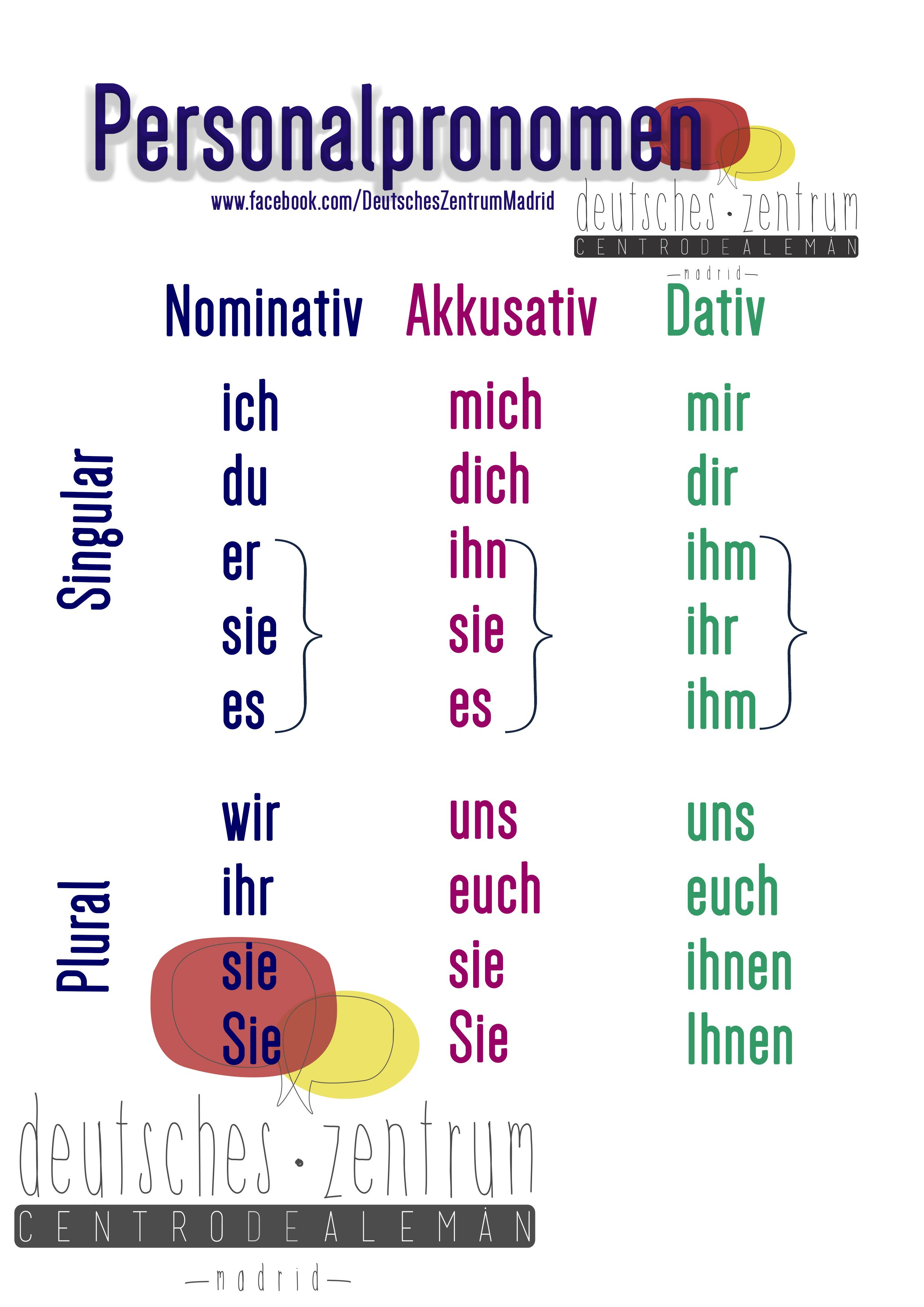 Personalpronomen Deutsch DAF Grammatik | DİLLER | Pinterest | German ...