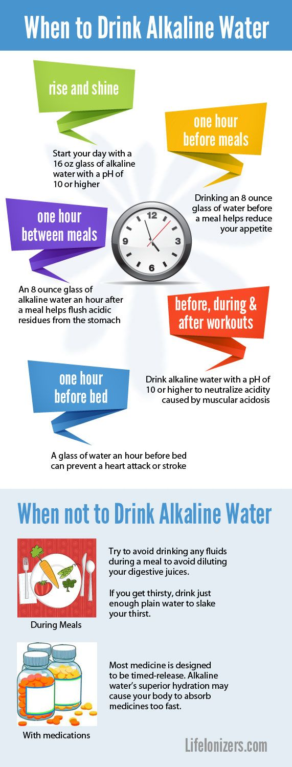 How to lose water weight in a bath