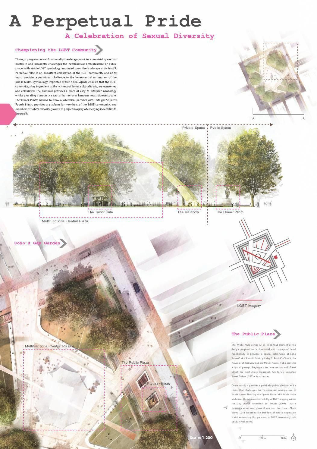Floriculture And Landscape Gardening Pdf Gardener Busines Card Design Landsca Architecture Dissertation