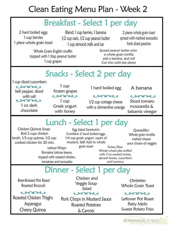 Photo of Clean Eating Meal Plan {100% Free – Includes Breakfast, Lunch, Dinner & Snacks!}