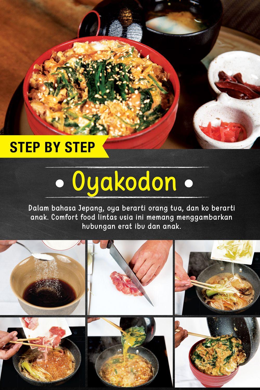 Oyakodon Resep Masakan Pasta