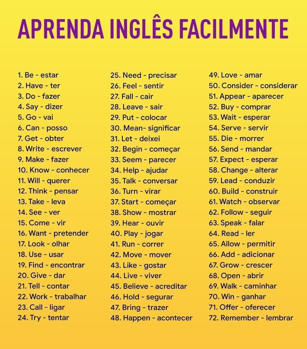 Pin De Dry Lips En Inglês Como Aprender Ingles Rapido Como Aprender Ingles Basico Frases Basicas En Ingles