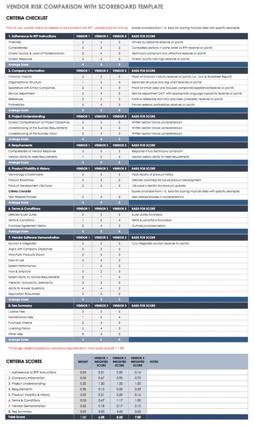 Get Our Image Of Vendor Management Checklist Template For Free In 2020 Checklist Template Management Assessment