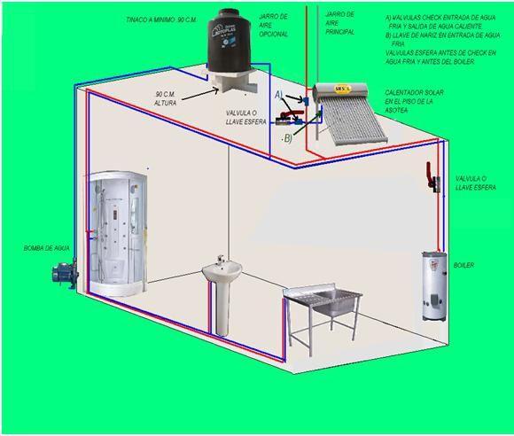Manual De Instalacion De Calentadores Instalacion De Agua Distribucion Del Bano Instalacion Hidraulica