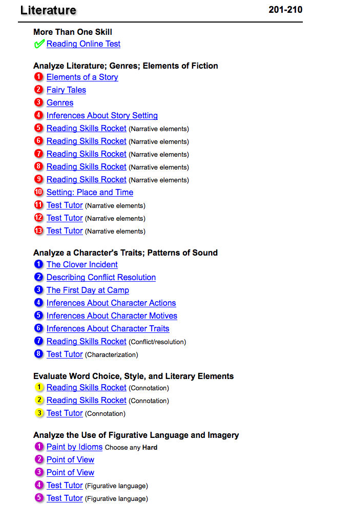 Teaching Mrs. T: Top 8 Tech. Sites for Test Prep~ NWEA MAP Reading on