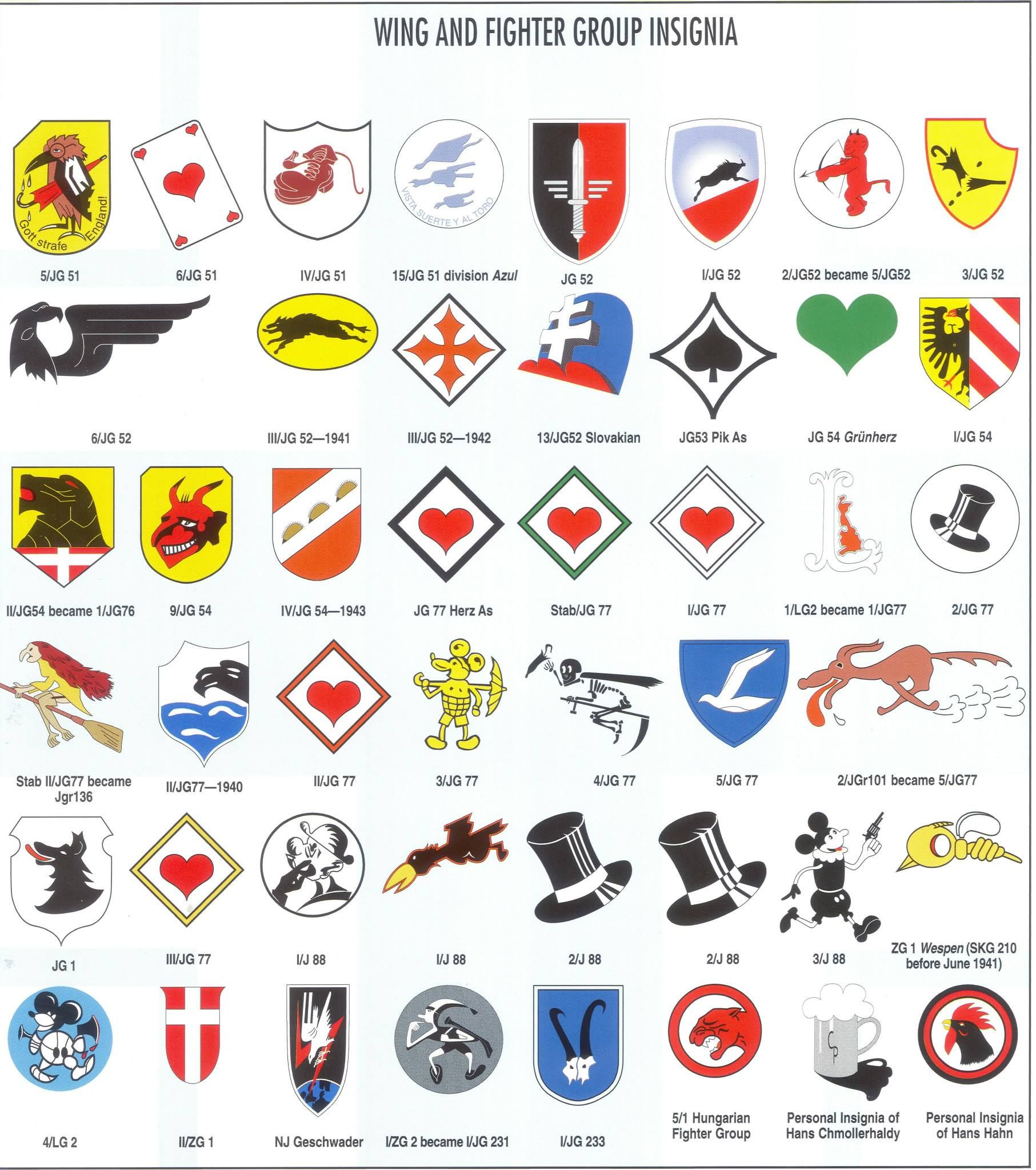 Pin Em Luftwaffe Markings