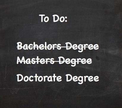 Dissertation students motivation