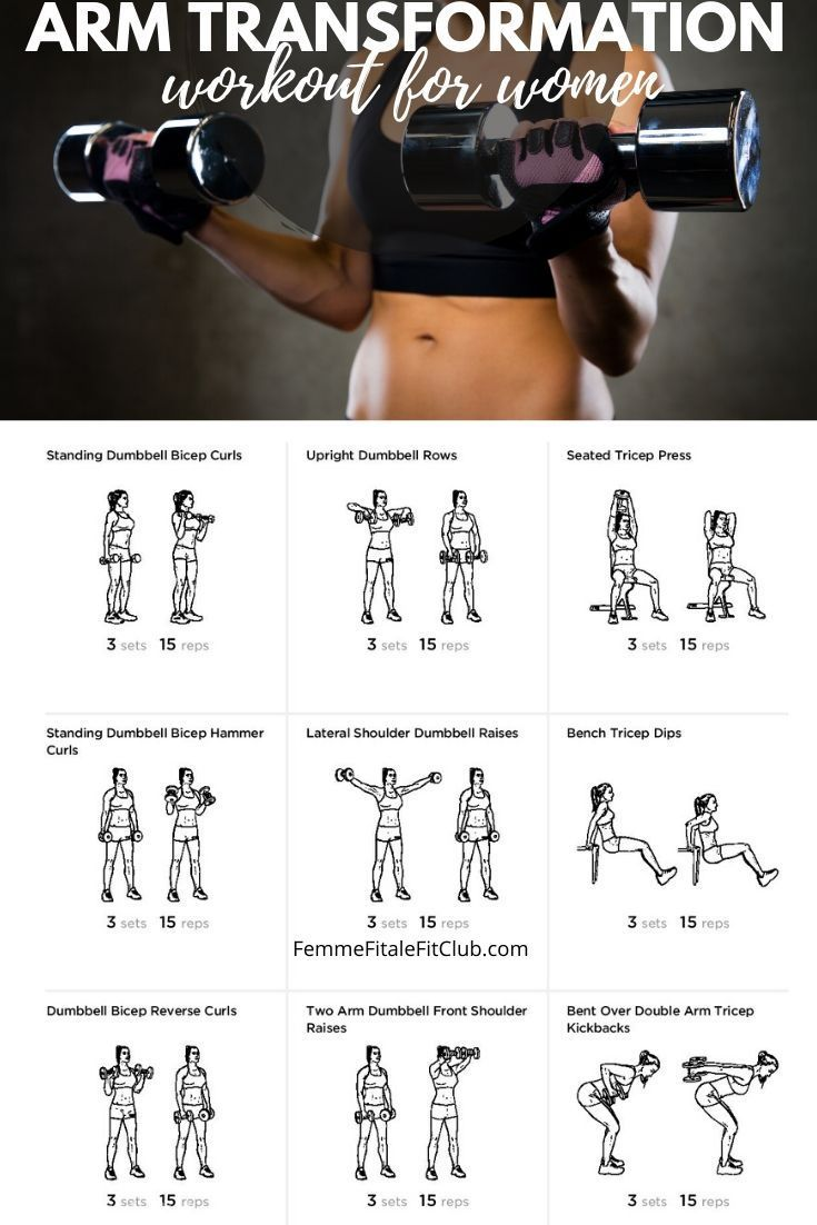 How To Tone Your Arms For Good