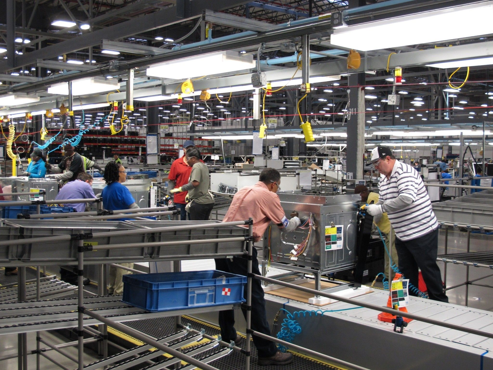 Industrial production Supply management, State of the