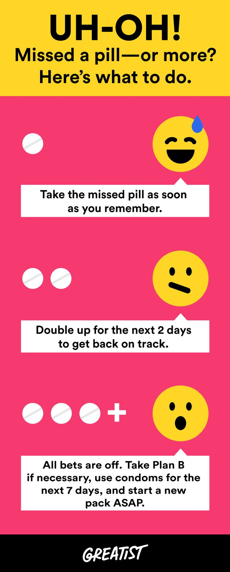 What Really Happens When You Miss or Stop Taking Birth Control Pills