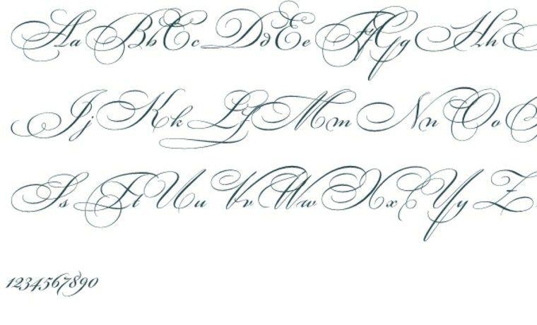 Abecedario De Letras Para Tatuajes
