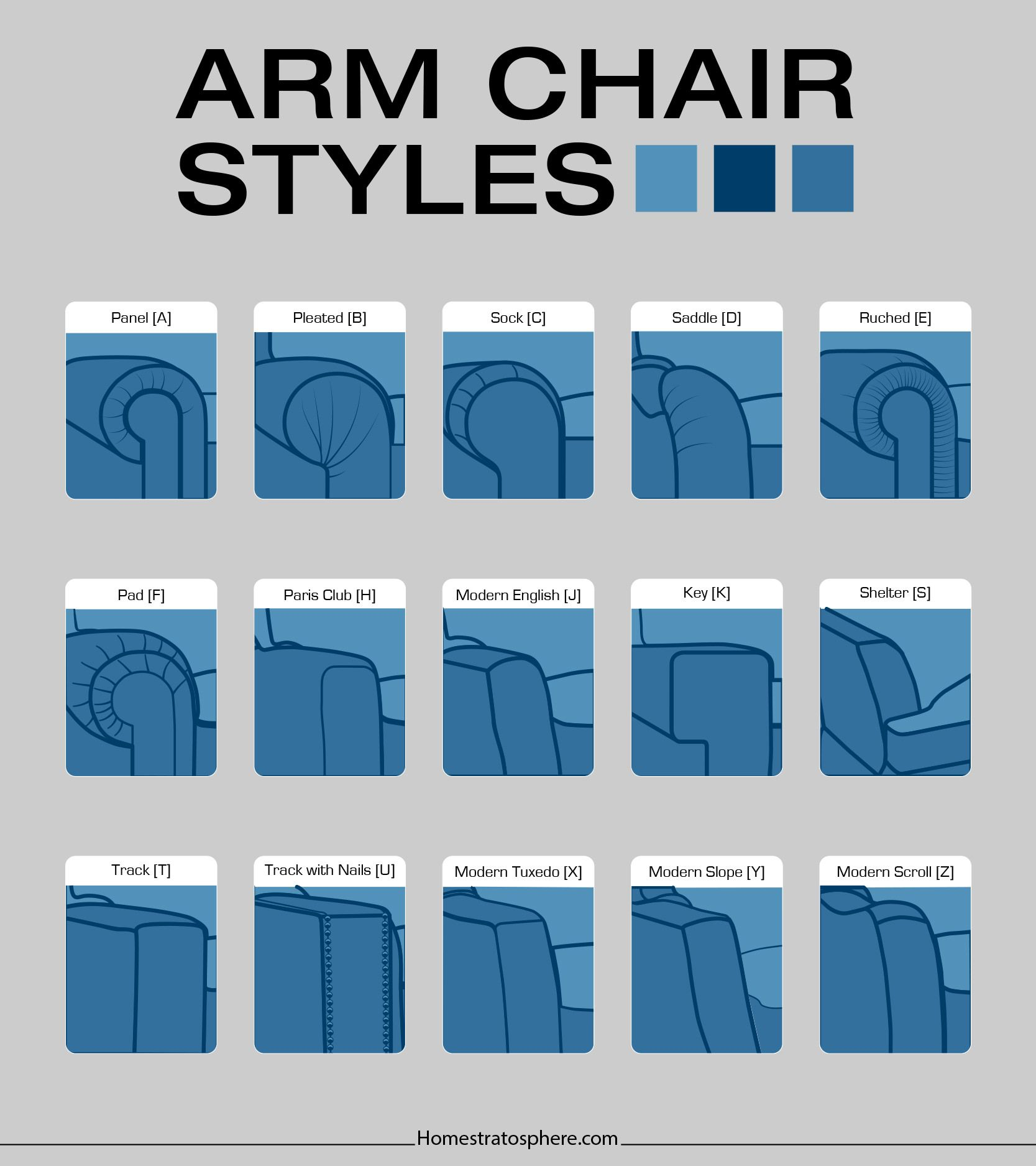 Sofa Arm Styles Illustrated Infographic Furniture Styles Guide Interior Styles Guide Sofa Styling