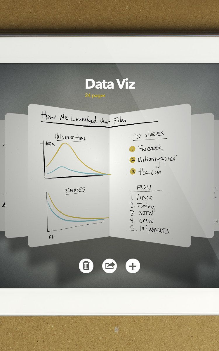 ExMicrosofties Unveil Paper, An iPad App For Ideating And
