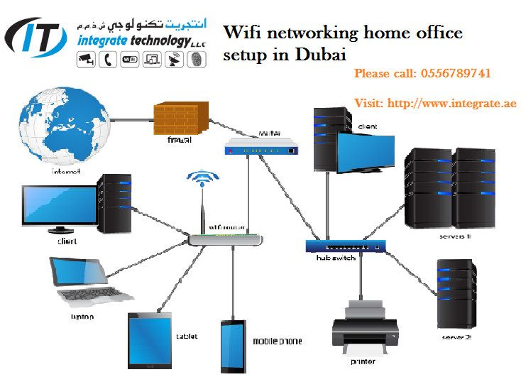 wifi networking setup | Internet network, Wireless router and Wifi