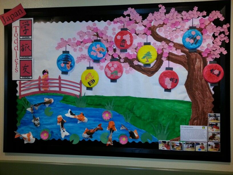 Mrs. DelRosal's Japanese board! | Chinese new year crafts ...