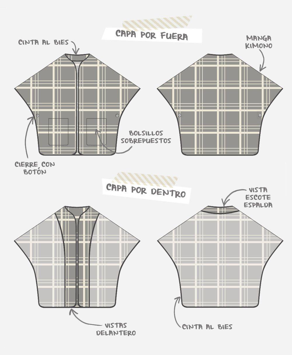 Piezas Capa Christine de Betsy Costura | patrones | Pinterest ...