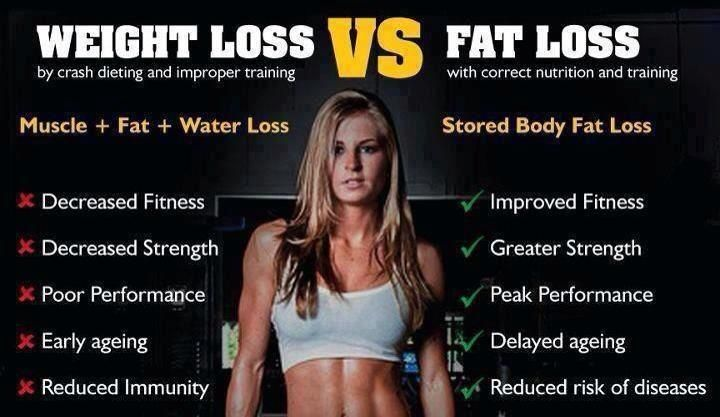 diet is a 4 letter word. nutritional rebalancing is statement,