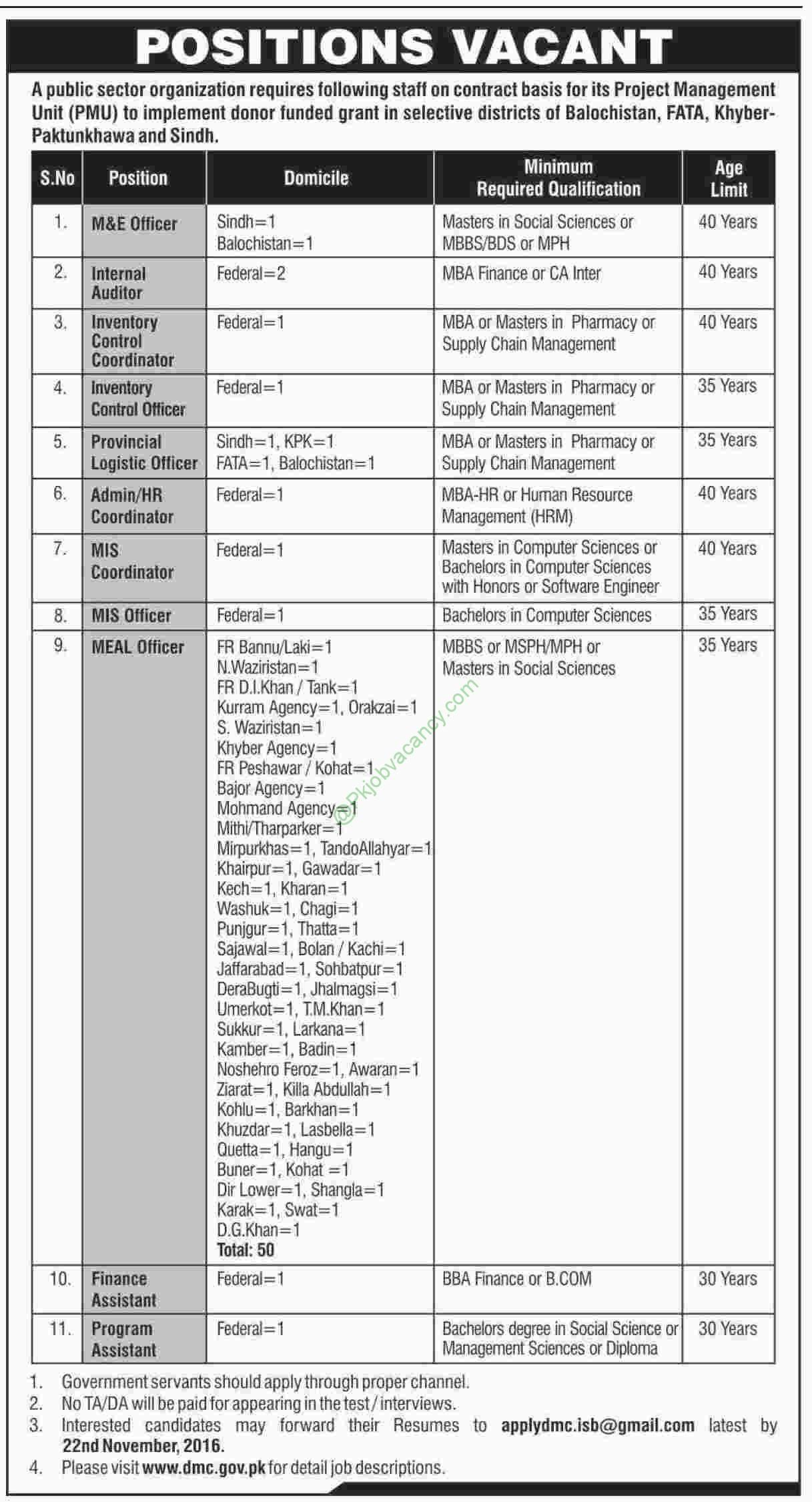 Ministry Of National Health Services Mnhs Paksitan Jobs November