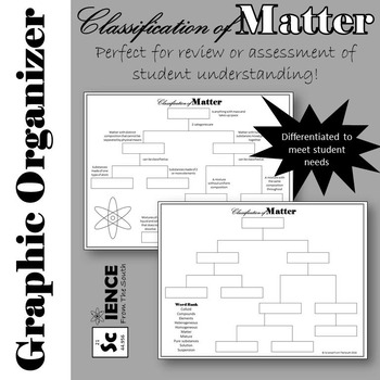 Classification Of Matter Graphic Organizer For Review Or Assessment Graphic Organizers Teaching Matter Sorting Cards