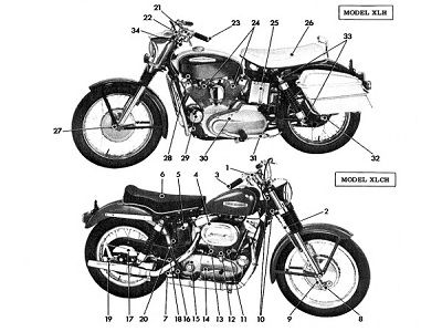 1959 1969 harley davidson sportster service manual i love harley rh pinterest co uk 1971 XLCH Throw Out 1971 XLCH Throw Out